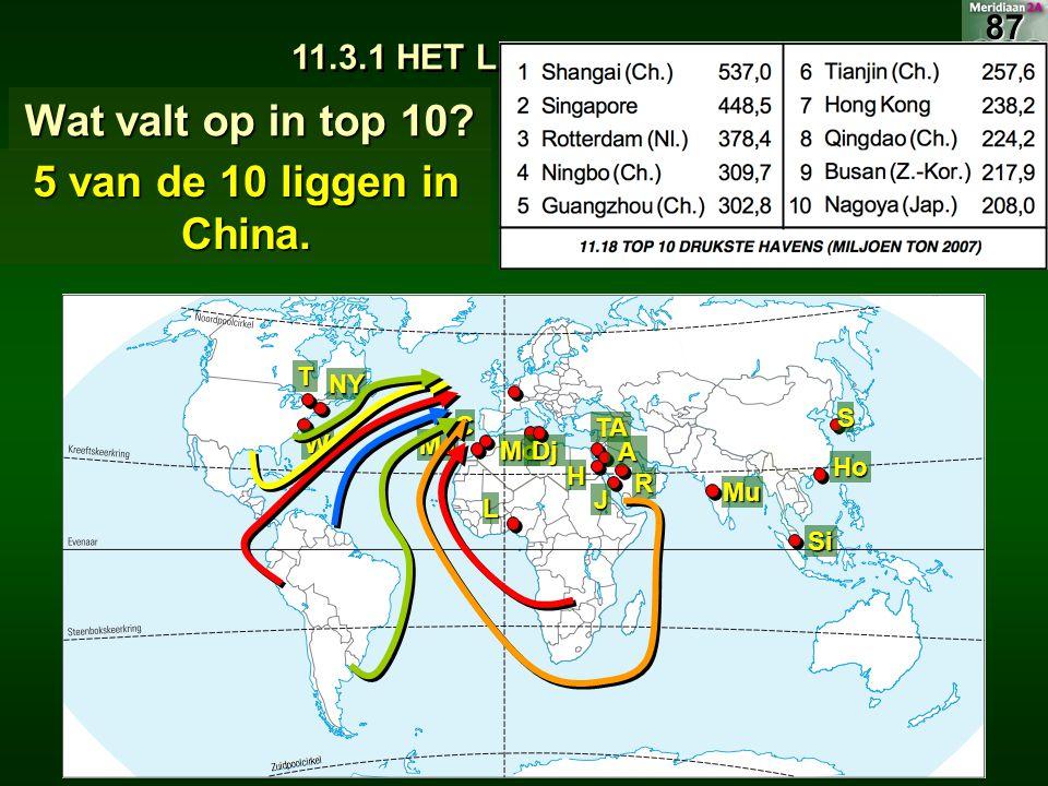Wat valt op in top 10 5 van de 10 liggen in China.