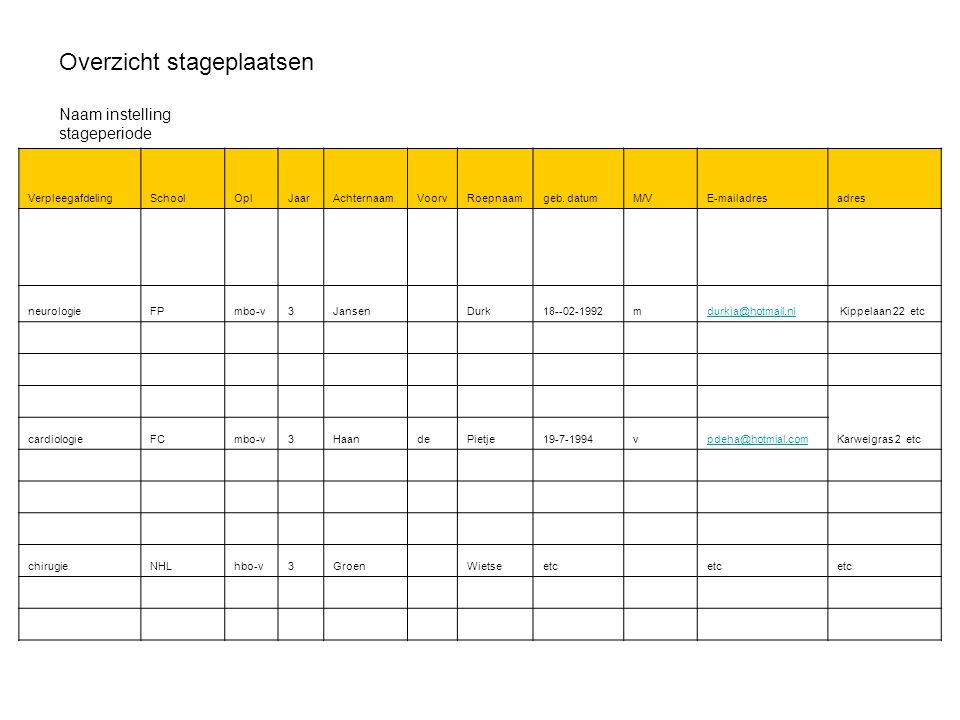 Overzicht stageplaatsen Naam instelling stageperiode
