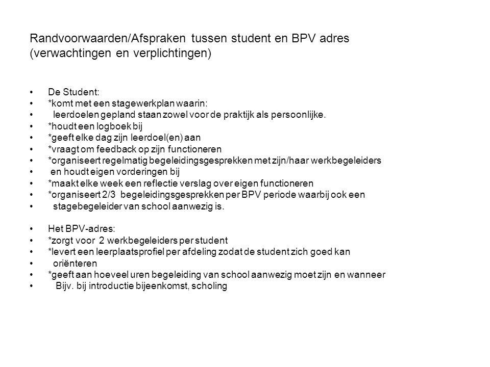 Randvoorwaarden/Afspraken tussen student en BPV adres (verwachtingen en verplichtingen)