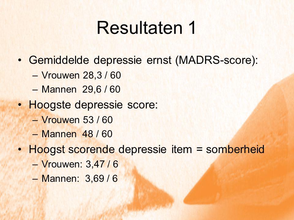 Resultaten 1 Gemiddelde depressie ernst (MADRS-score):