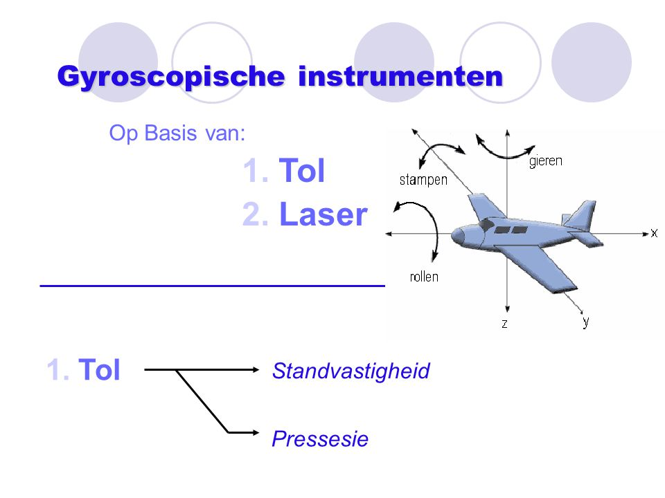 Tol Laser Gyroscopische instrumenten Op Basis van: Standvastigheid