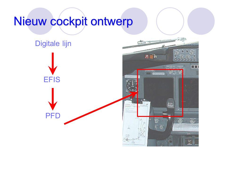 Nieuw cockpit ontwerp Digitale lijn EFIS PFD