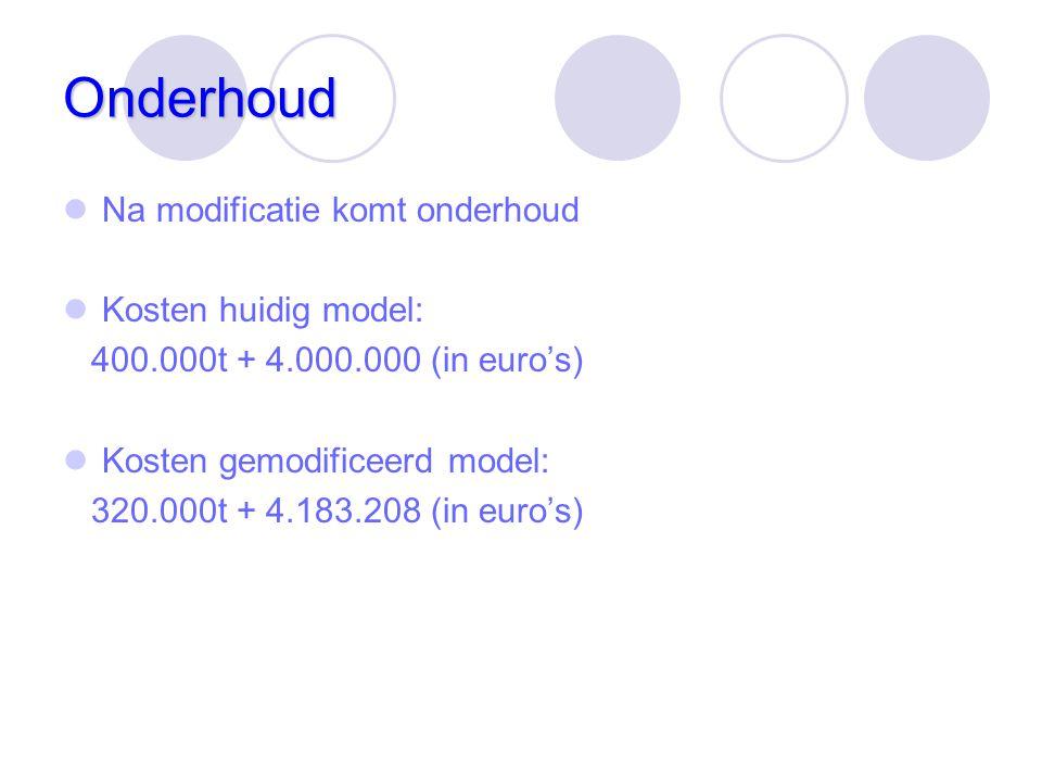 Onderhoud Na modificatie komt onderhoud Kosten huidig model: