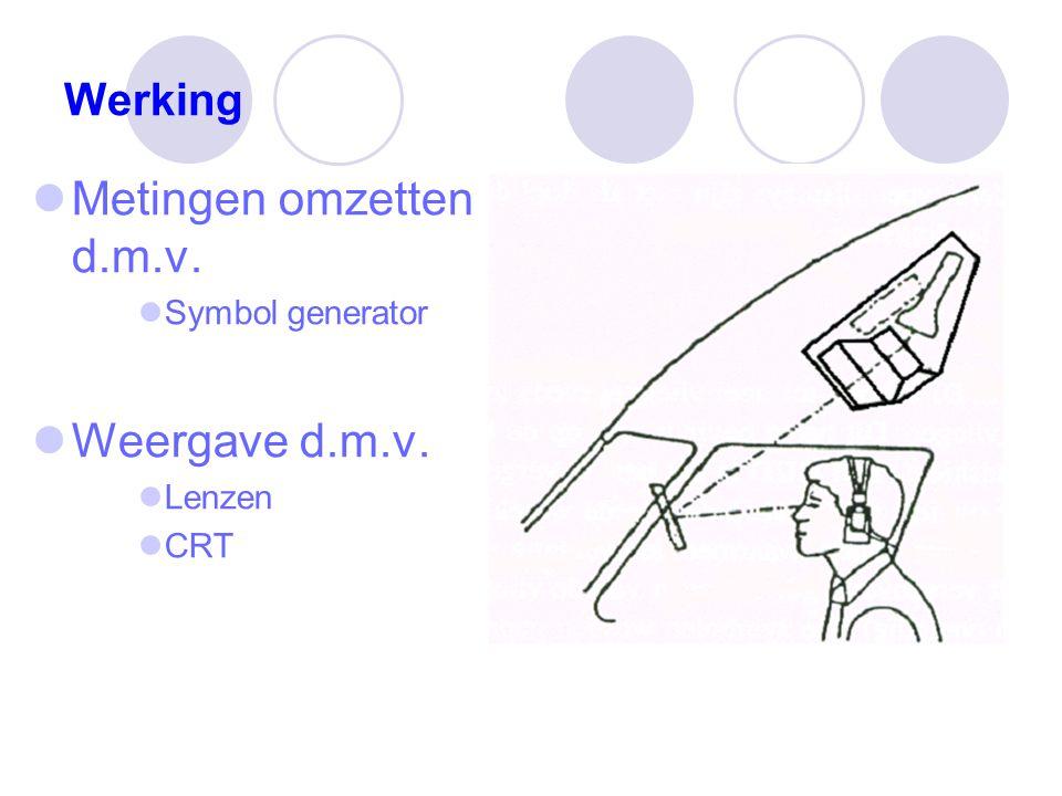 Metingen omzetten d.m.v. Weergave d.m.v. Werking Symbol generator