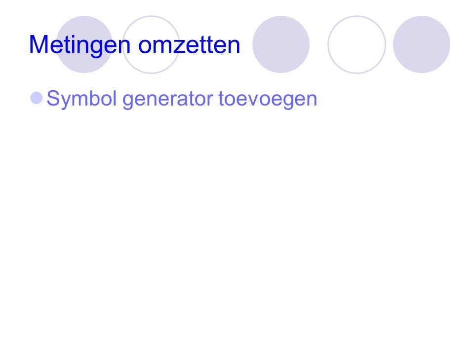 Metingen omzetten Symbol generator toevoegen