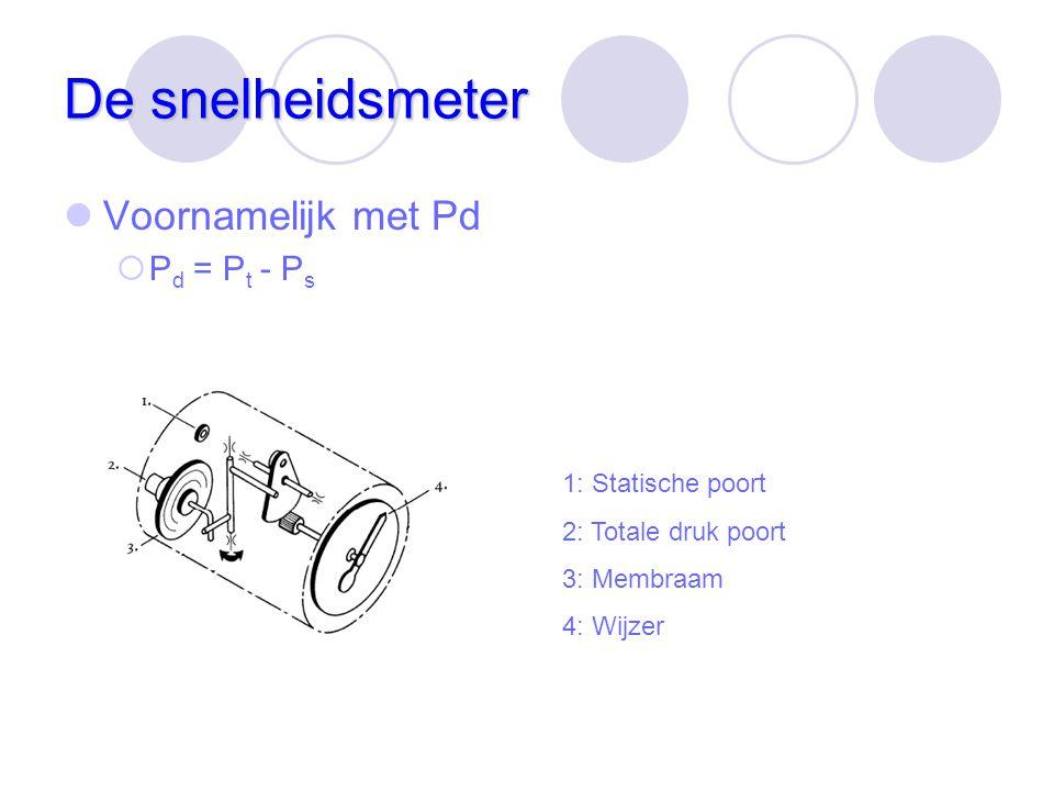 De snelheidsmeter Voornamelijk met Pd Pd = Pt - Ps 1: Statische poort