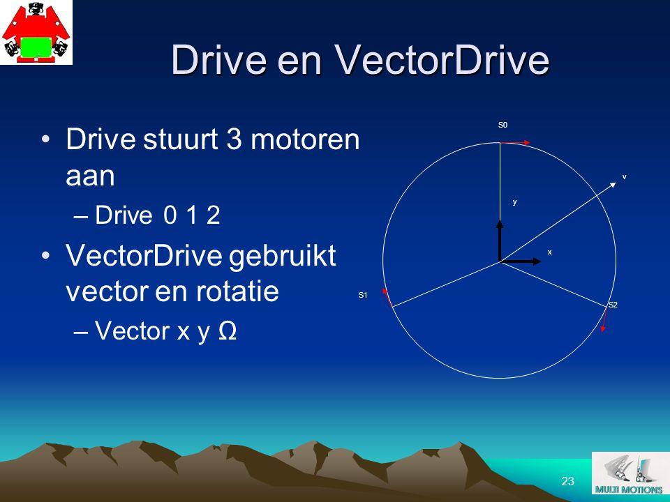 Drive en VectorDrive Drive stuurt 3 motoren aan