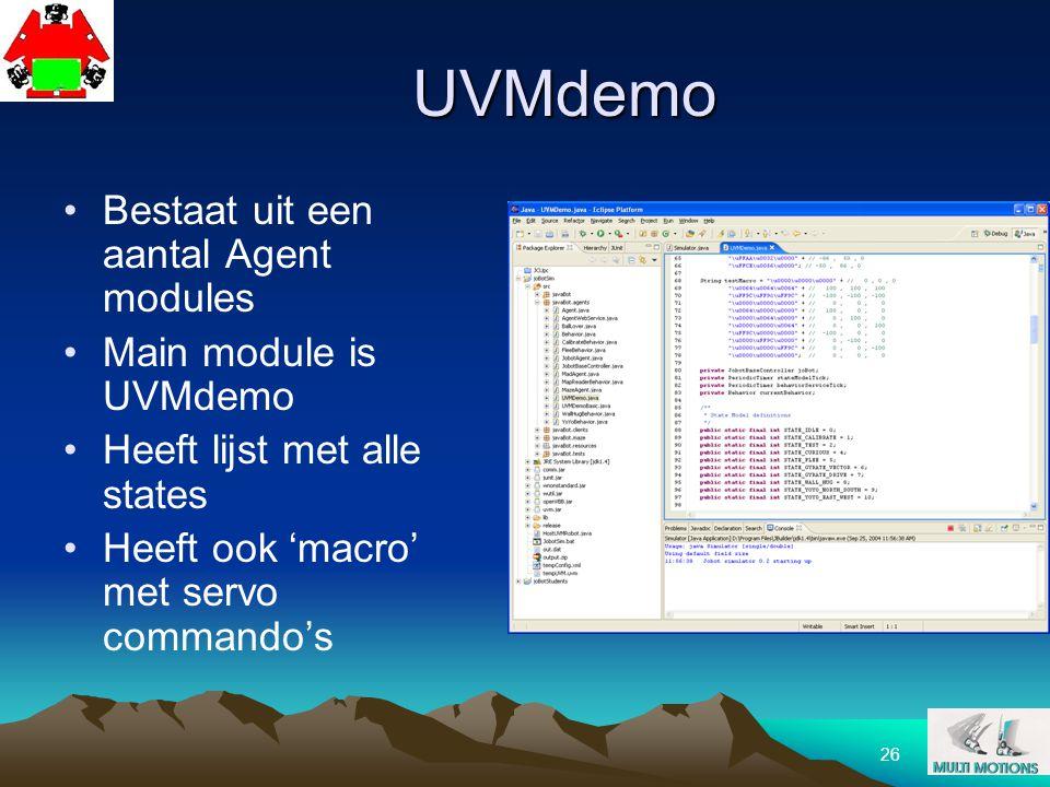 UVMdemo Bestaat uit een aantal Agent modules Main module is UVMdemo