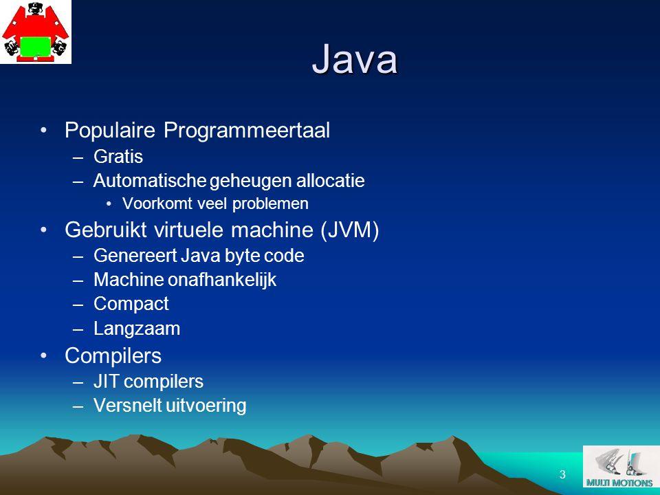 Java Populaire Programmeertaal Gebruikt virtuele machine (JVM)