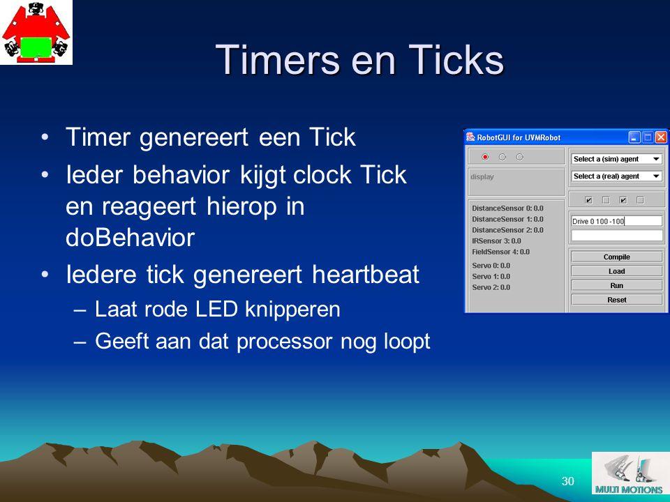 Timers en Ticks Timer genereert een Tick