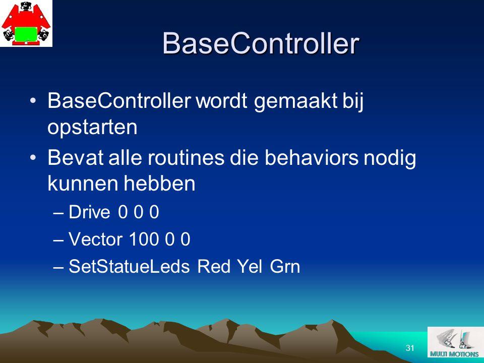 BaseController BaseController wordt gemaakt bij opstarten