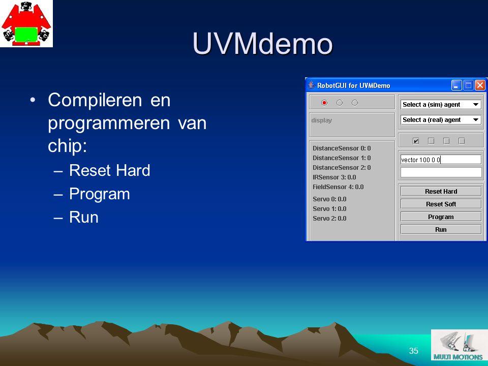 UVMdemo Compileren en programmeren van chip: Reset Hard Program Run