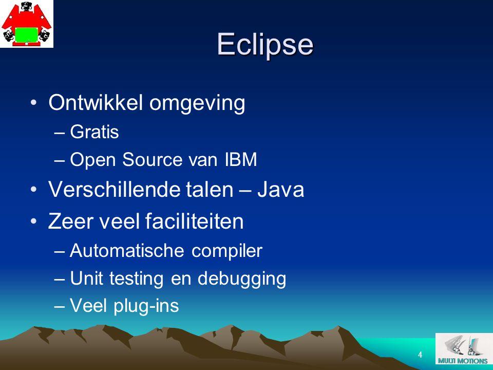 Eclipse Ontwikkel omgeving Verschillende talen – Java