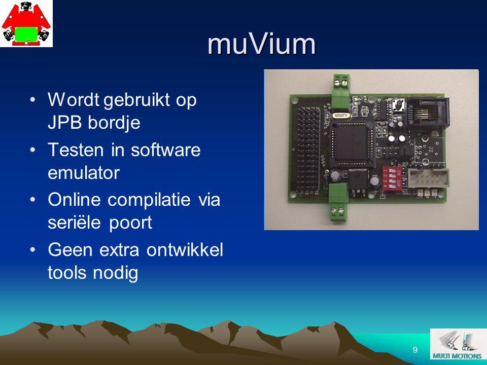 muVium Wordt gebruikt op JPB bordje Testen in software emulator