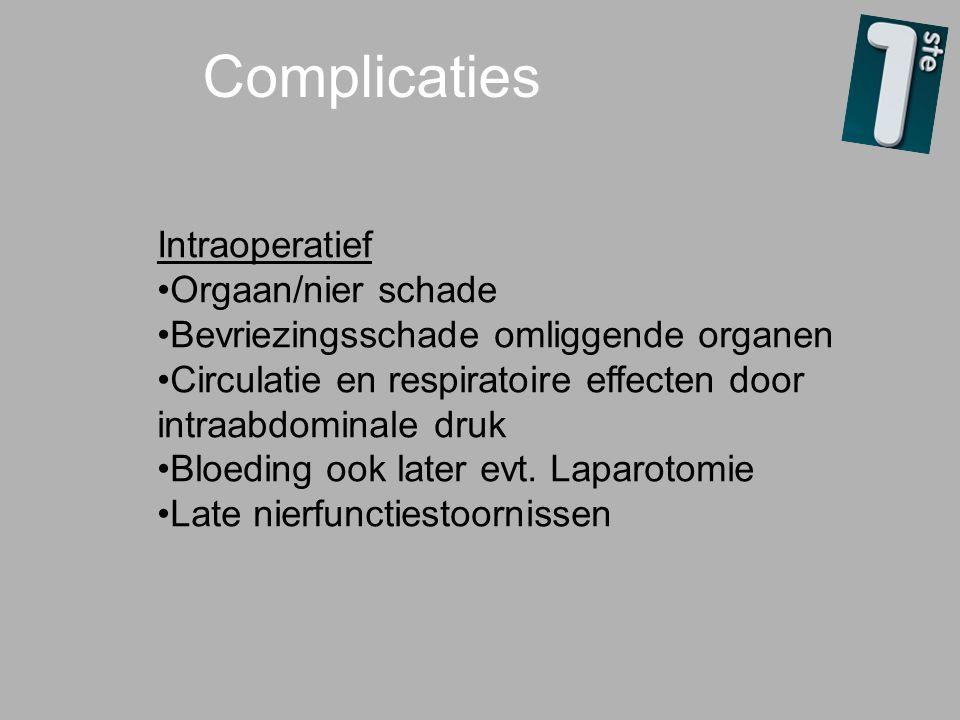 Complicaties Intraoperatief Orgaan/nier schade