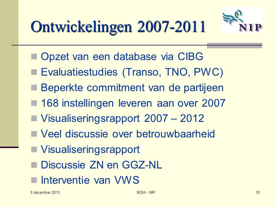 Ontwickelingen 2007-2011 Opzet van een database via CIBG
