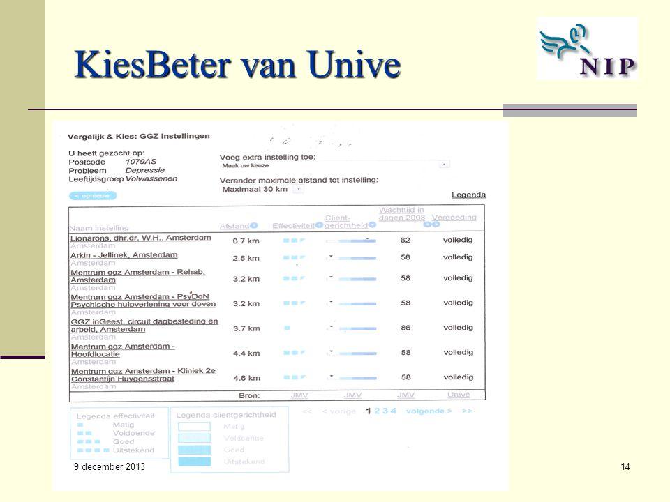 KiesBeter van Unive 9 december 2013 ROM - NIP