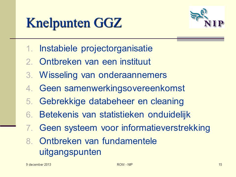 Knelpunten GGZ Instabiele projectorganisatie