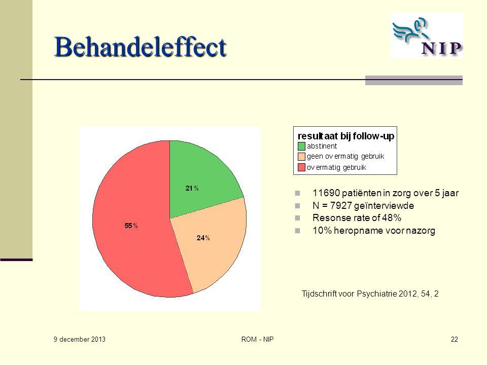 Behandeleffect 11690 patiënten in zorg over 5 jaar
