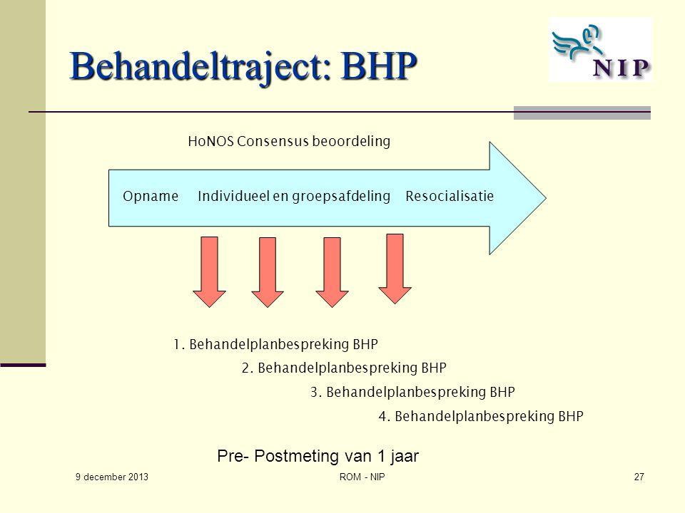 Behandeltraject: BHP Pre- Postmeting van 1 jaar