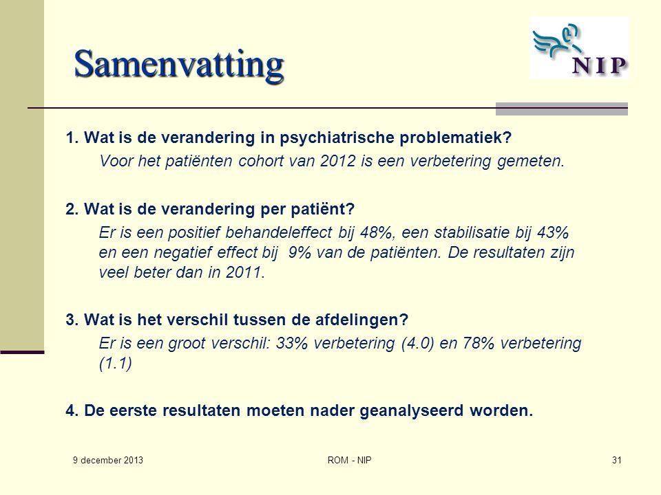 Samenvatting 1. Wat is de verandering in psychiatrische problematiek