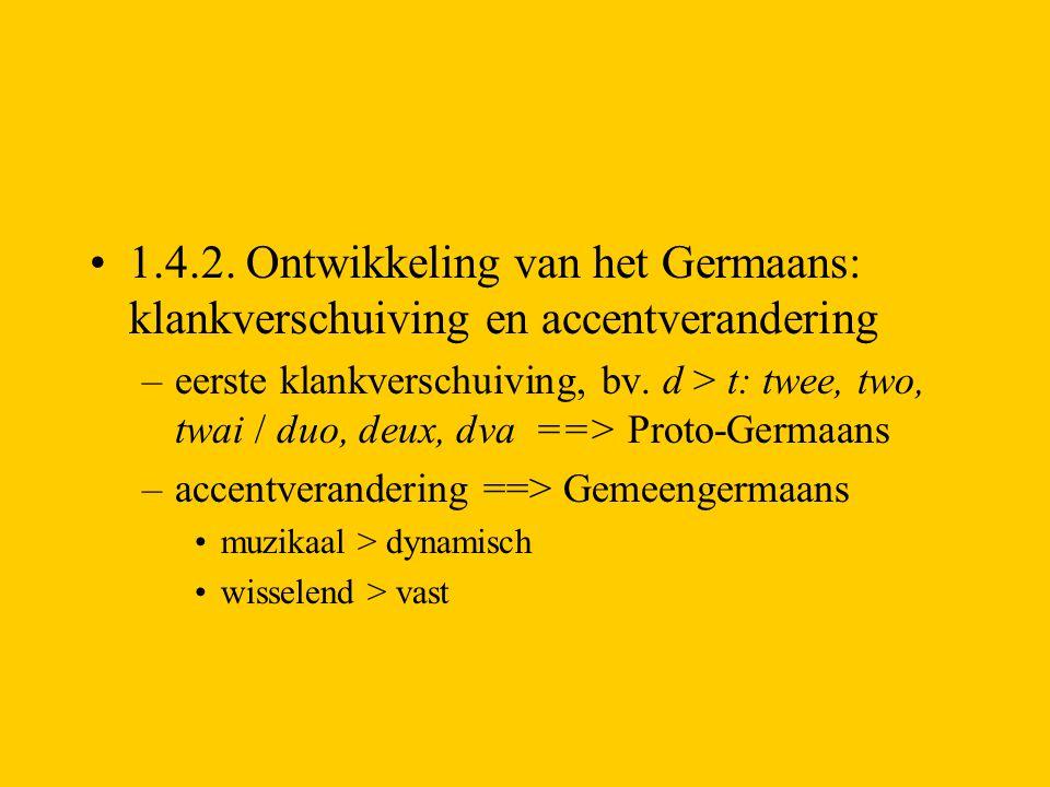1.4.2. Ontwikkeling van het Germaans: klankverschuiving en accentverandering