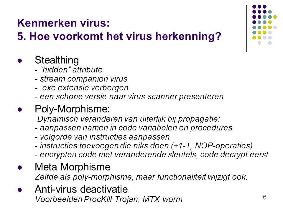 Kenmerken virus: 5. Hoe voorkomt het virus herkenning
