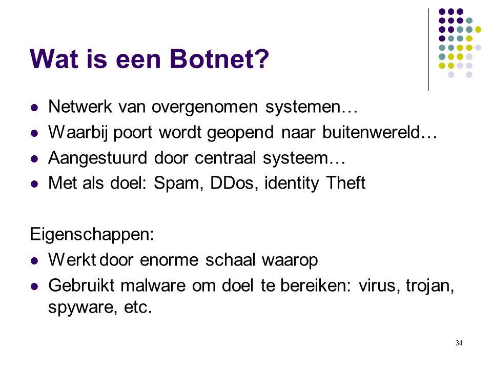 Wat is een Botnet Netwerk van overgenomen systemen…