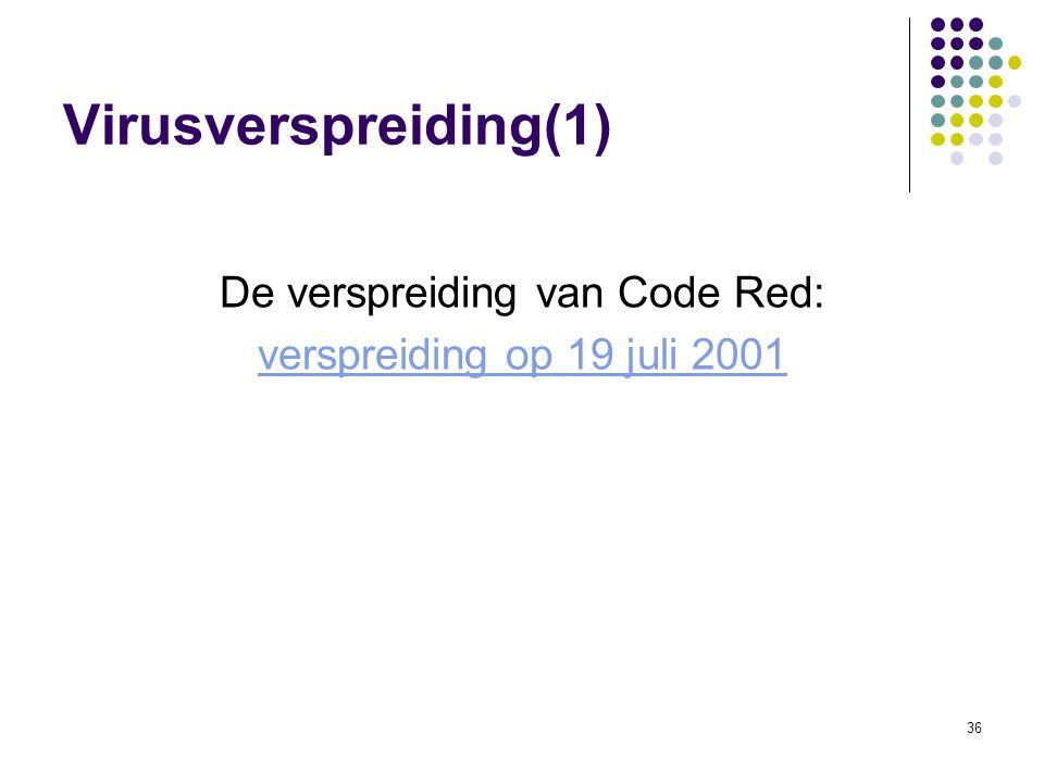 De verspreiding van Code Red:
