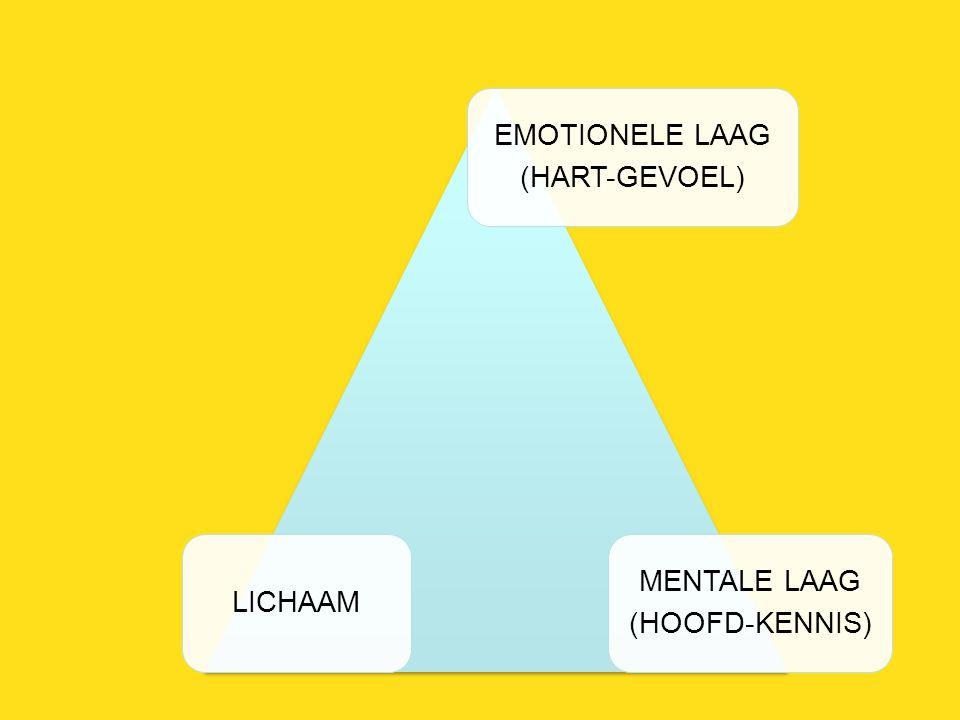 EMOTIONELE LAAG (HART-GEVOEL) (HOOFD-KENNIS) MENTALE LAAG LICHAAM