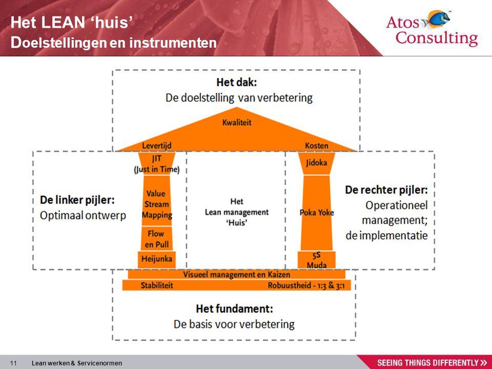 Het LEAN 'huis' Doelstellingen en instrumenten