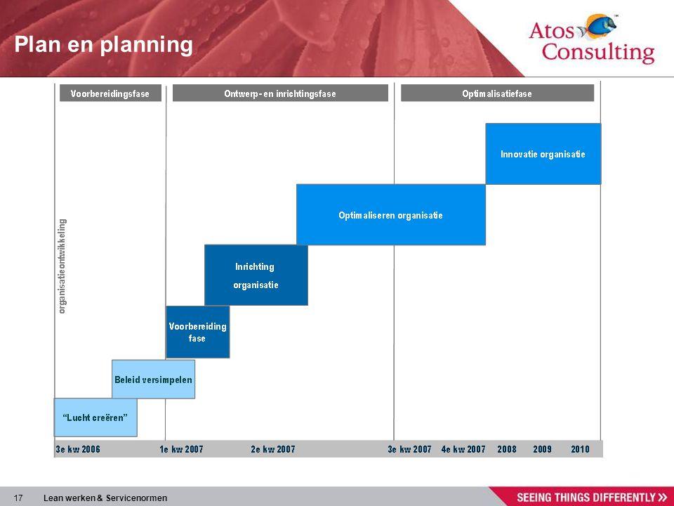 Plan en planning