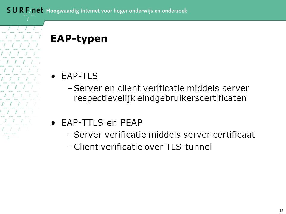 EAP-typen EAP-TLS EAP-TTLS en PEAP