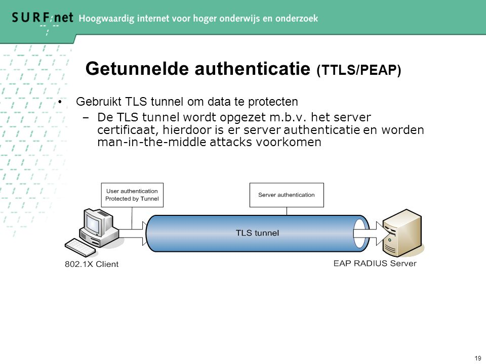 Getunnelde authenticatie (TTLS/PEAP)