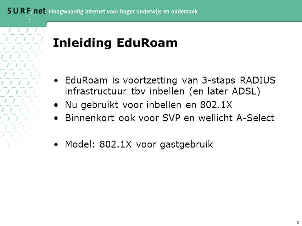 Inleiding EduRoam EduRoam is voortzetting van 3-staps RADIUS infrastructuur tbv inbellen (en later ADSL)