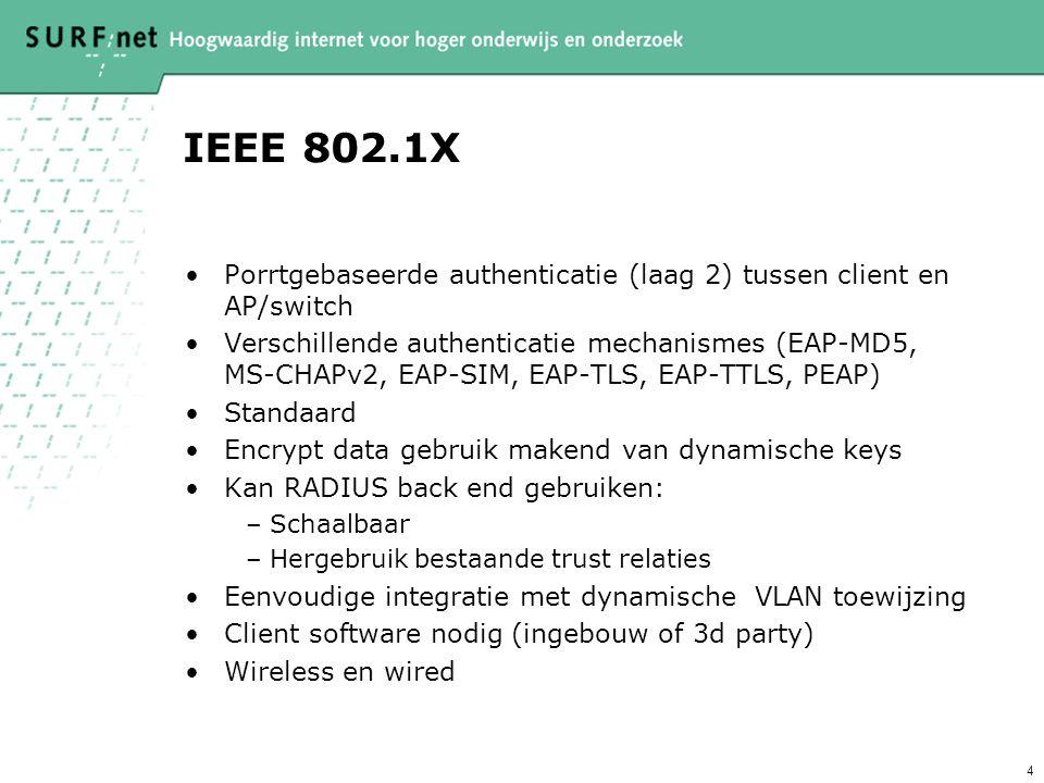 IEEE 802.1X Porrtgebaseerde authenticatie (laag 2) tussen client en AP/switch.