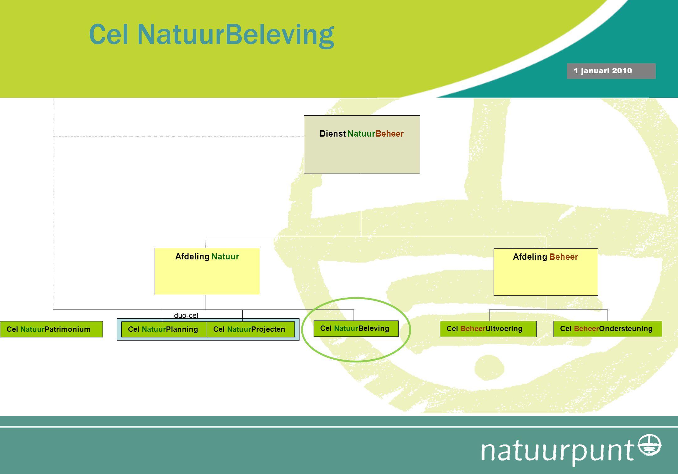 Cel NatuurBeleving Dienst NatuurBeheer Afdeling Natuur Afdeling Beheer