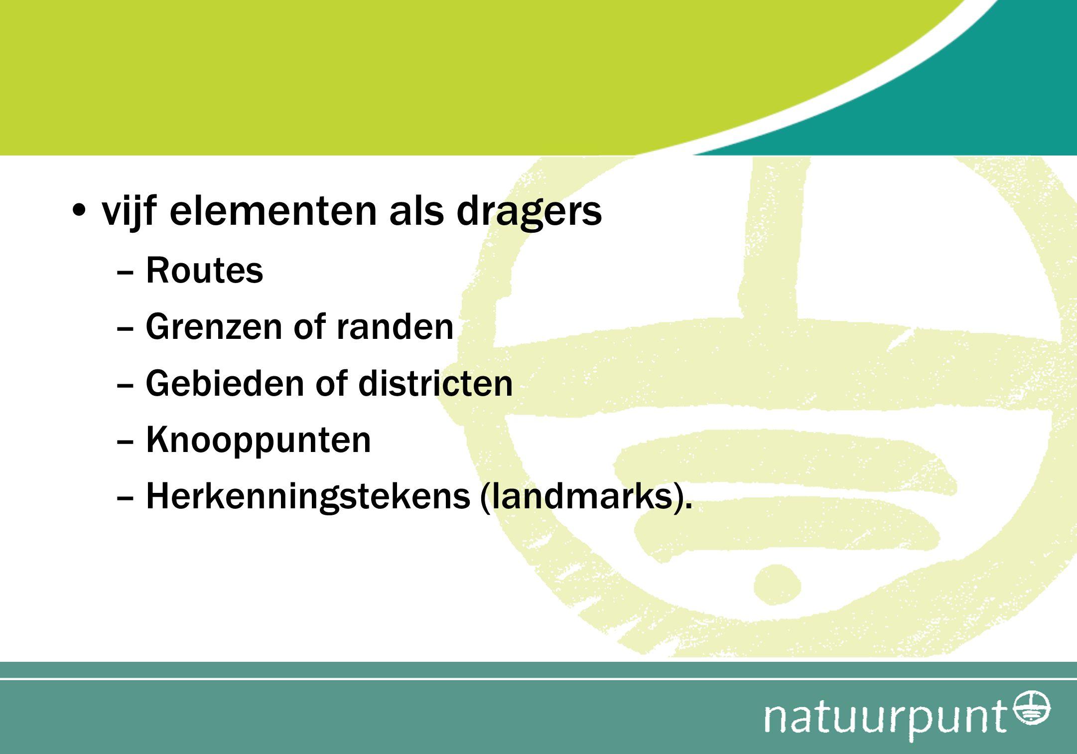 vijf elementen als dragers