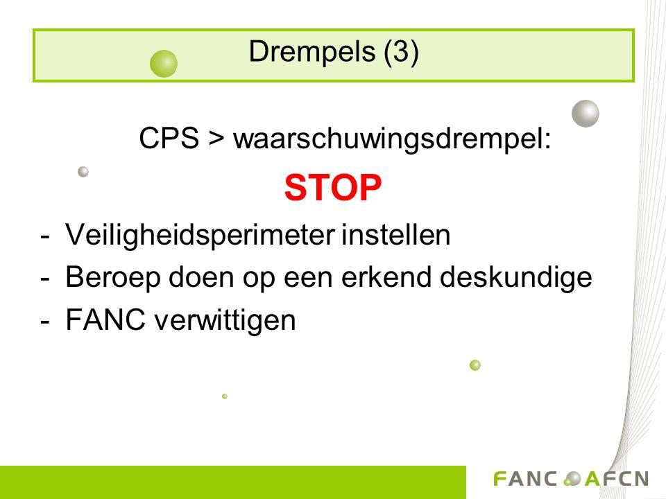 CPS > waarschuwingsdrempel: