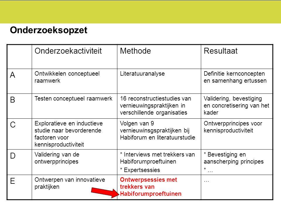 Onderzoeksopzet Onderzoekactiviteit Methode Resultaat A B C D E