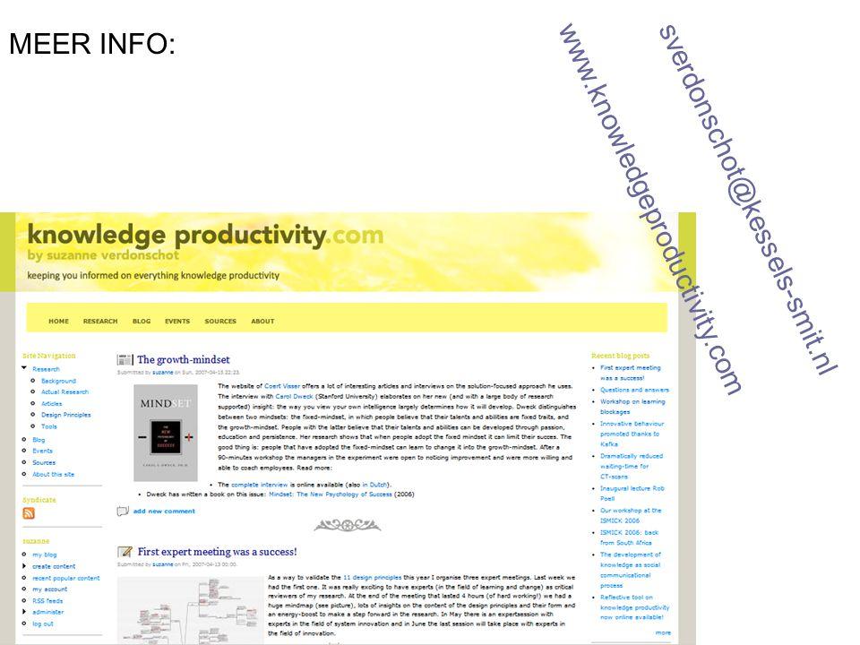 MEER INFO: www.knowledgeproductivity.com sverdonschot@kessels-smit.nl
