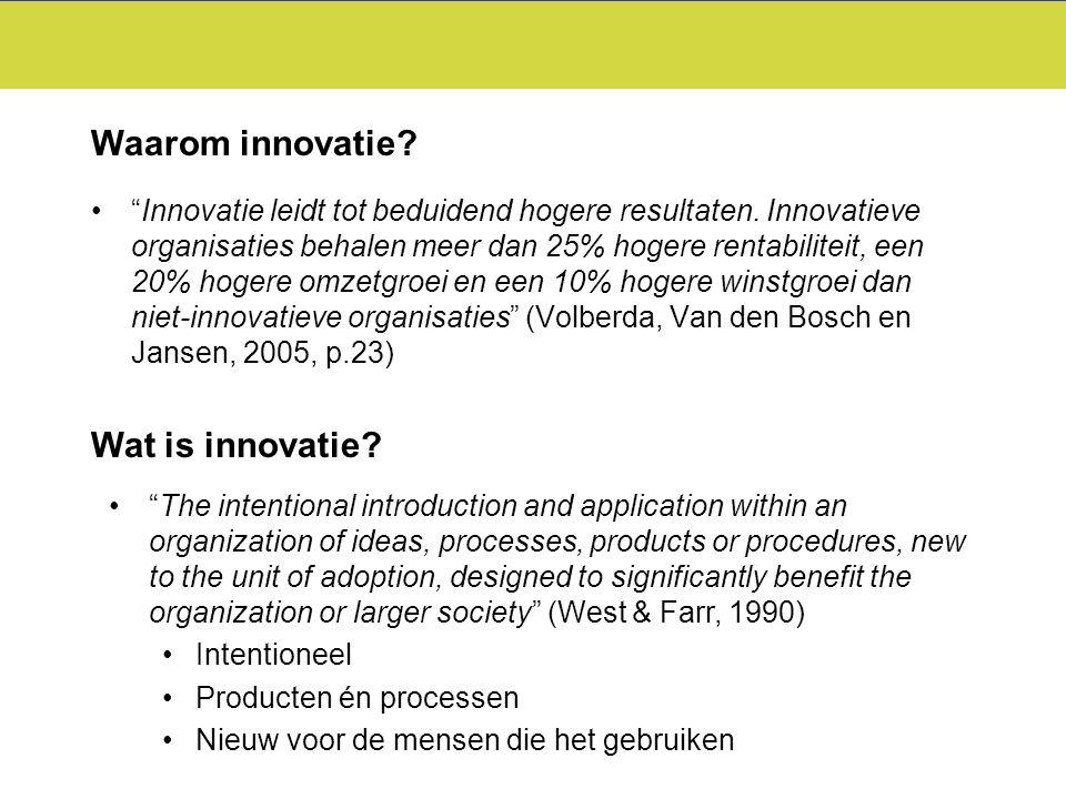 Waarom innovatie Wat is innovatie