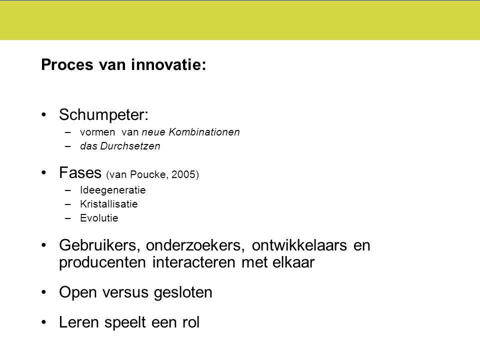 Proces van innovatie: Schumpeter: Fases (van Poucke, 2005)