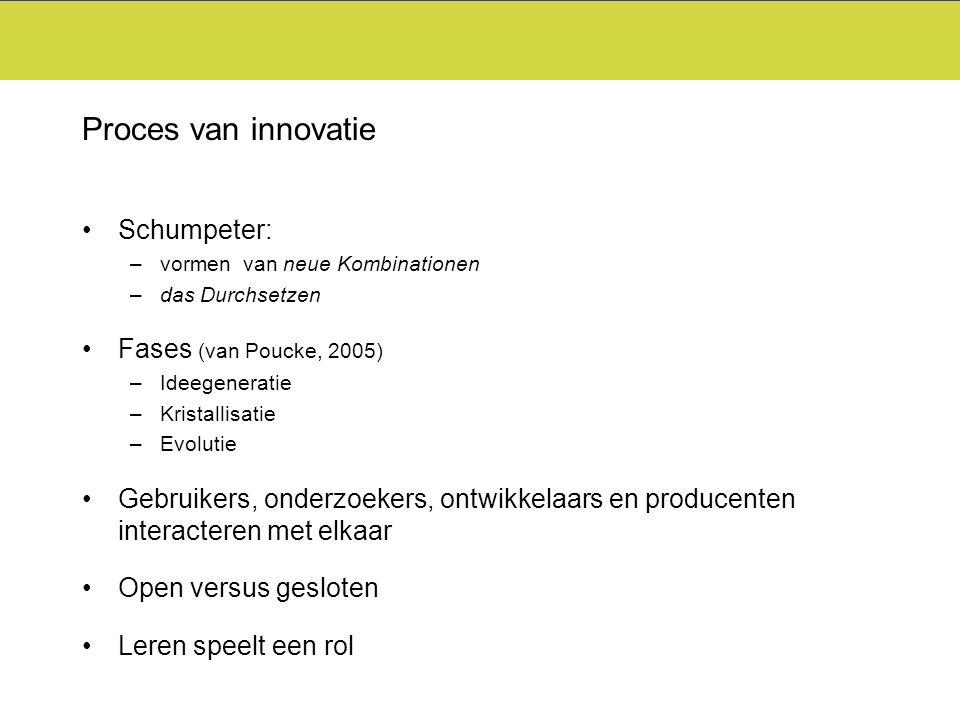 Proces van innovatie Schumpeter: Fases (van Poucke, 2005)