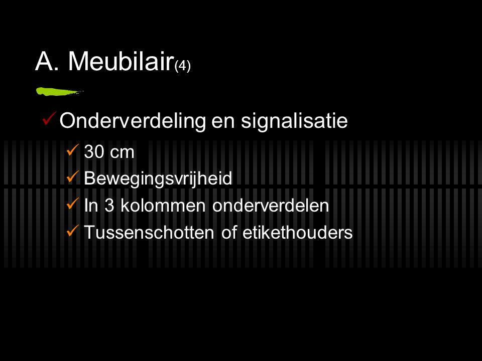A. Meubilair(4) Onderverdeling en signalisatie 30 cm Bewegingsvrijheid
