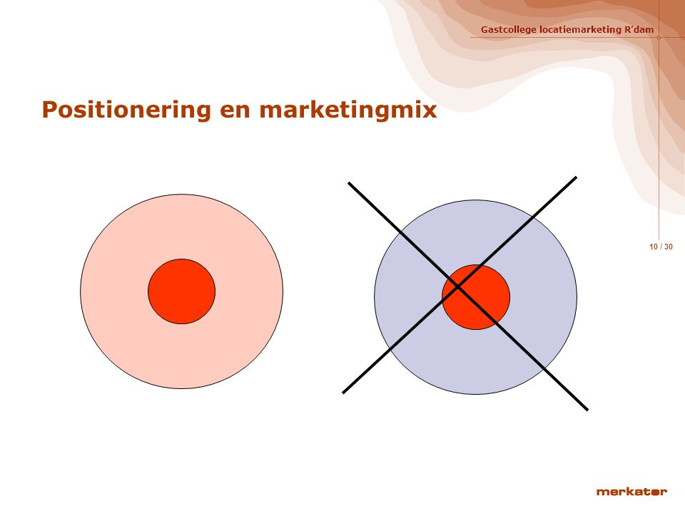 Positionering en marketingmix