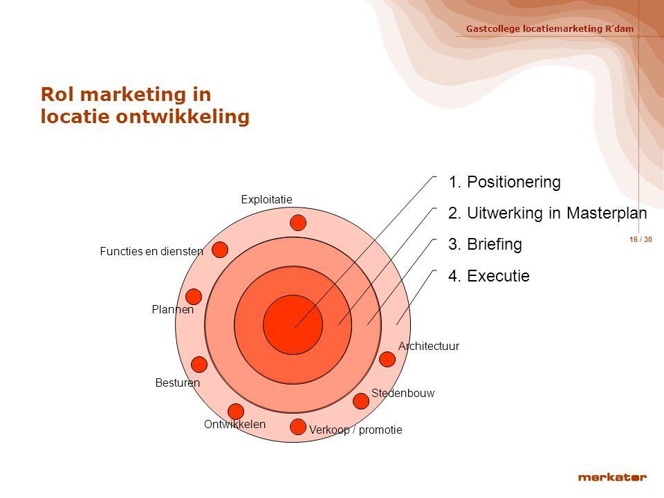 Rol marketing in locatie ontwikkeling