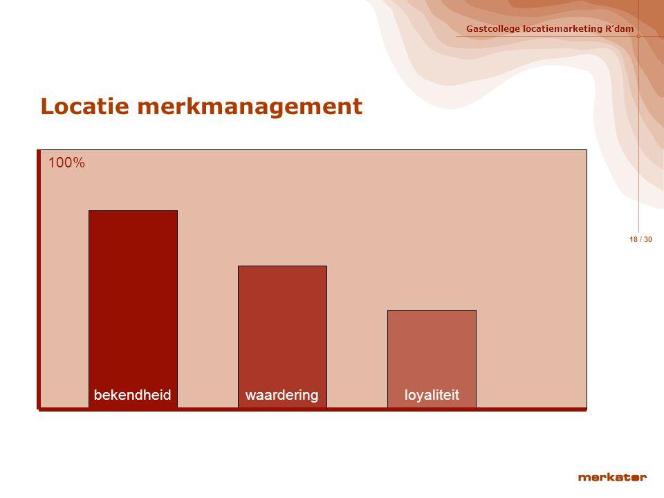 Locatie merkmanagement