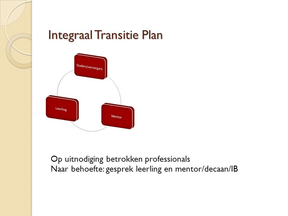 Integraal Transitie Plan