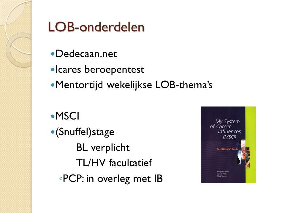 LOB-onderdelen Dedecaan.net Icares beroepentest